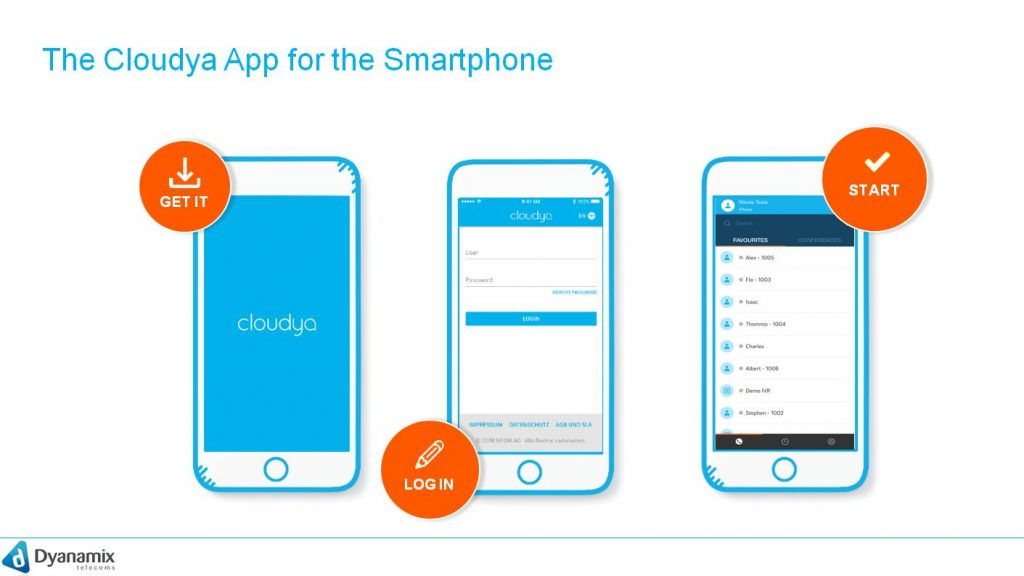 The Cloudya App for the Smartphone