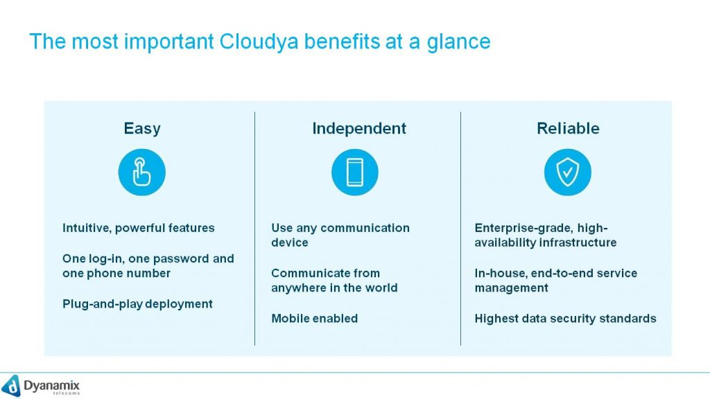 The most important Cloudya benefits at a glance