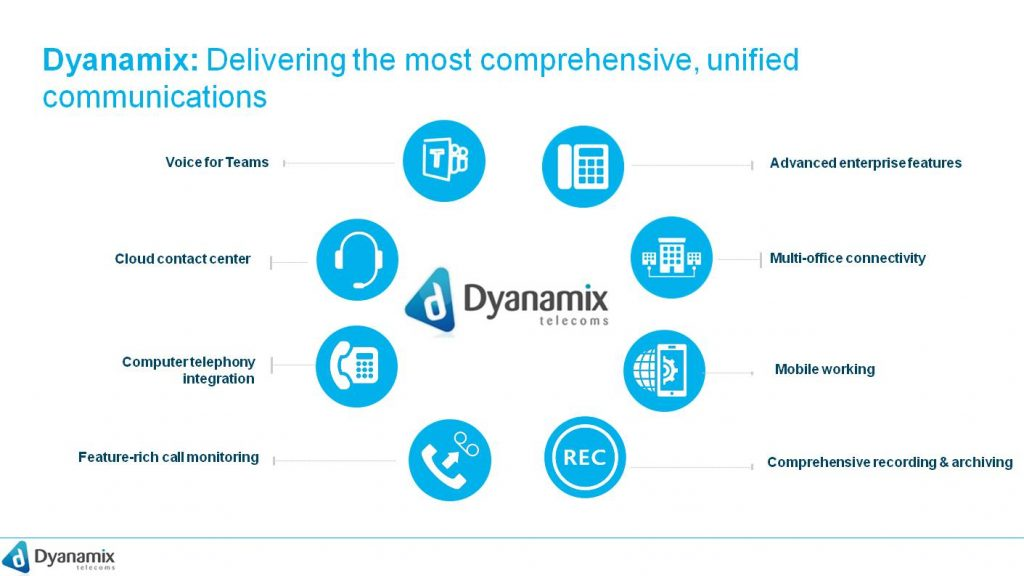 Dyanamix: Delivering the most comprehensive, unified communications