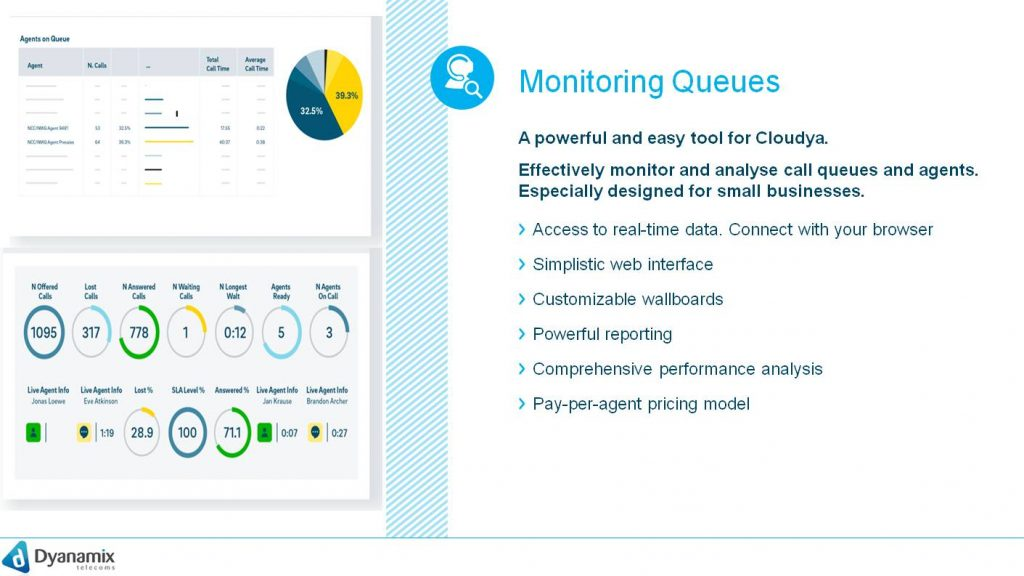 Monitoring Queues  Just charged to monitor per agent, Can have for a month, min 5 users   The product is aimed at small to medium-sized companies (without size restrictions) and offers with its feature set extensive possibilities to visually illustrate and monitor queues, skills and agent activities. Features such as live monitoring and reporting are provided for this purpose. These features are aimed at monitoring agents and queues and improving customer contact processes.  Nmonitoring Queues is a browser-based product, it is cross-platform (Windows, OS X) and location-independent.  Features: Access to real-time data Simplistic web interface Customizable wallboards Powerful reporting Comprehensive performance analysis Pay-per-agent pricing model